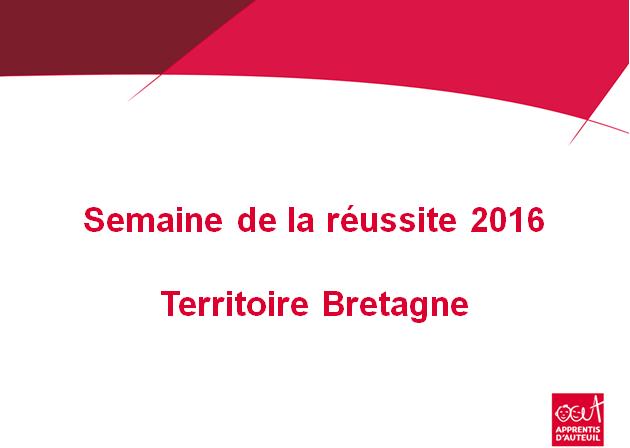 Territoire Bretagne